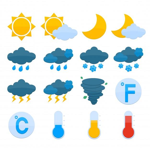حدنصاب و تراز قبولی دعوت به مصاحبه آزمون دکتری آب و هواشناسی