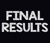 اعلام نتایج نهایی دکتری