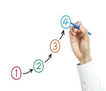 نحوه انتخاب مناطق آمایشی مصاحبه دکتری دانشگاه آزاد