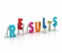 اعلام نتایج آزمون تیزهوشان 99 - 1400