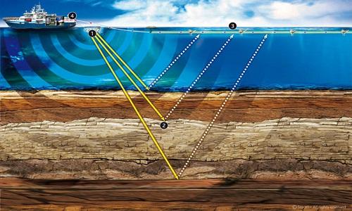 منابع آزمون دکتری ژئوفیزیک زلزله شناسی
