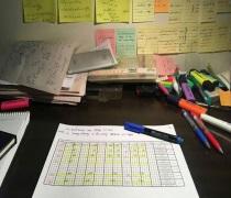 بودجه بندی آزمون های آزمایشی سازمان سنجش